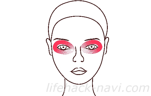 目の下 くぼみ 原因 眼輪筋